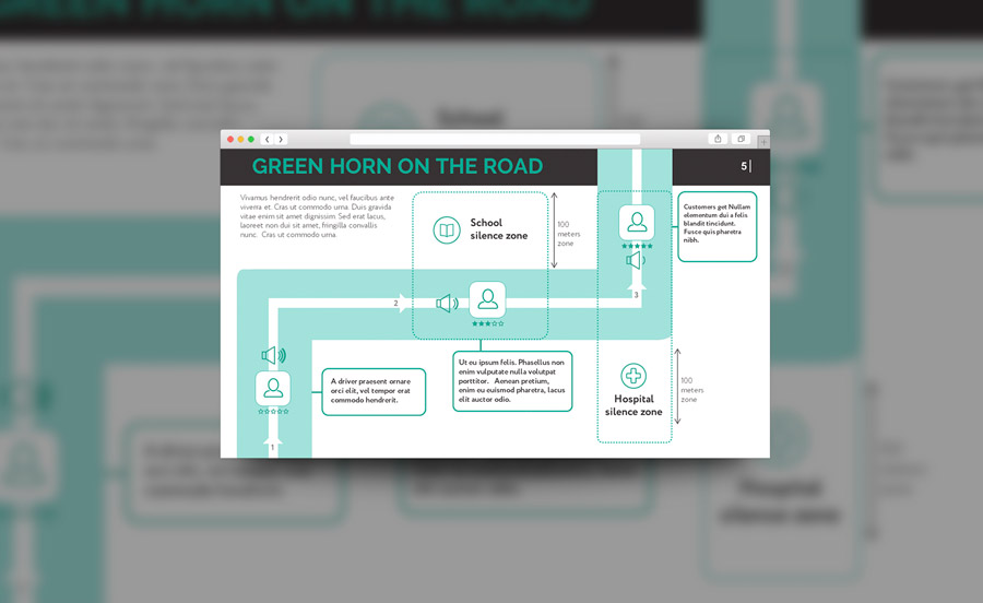 Презентация в PowerPoint для GreenHorn