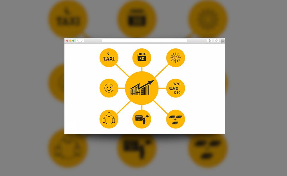 Создание инфографики в Prezi