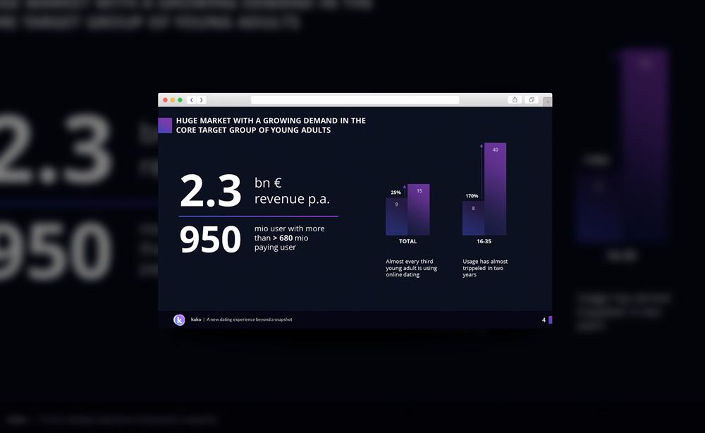 Инфографика для презентации Kuko app