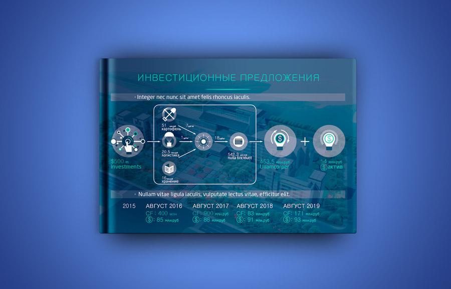 Дизайн презентации в PowerPoint для компании