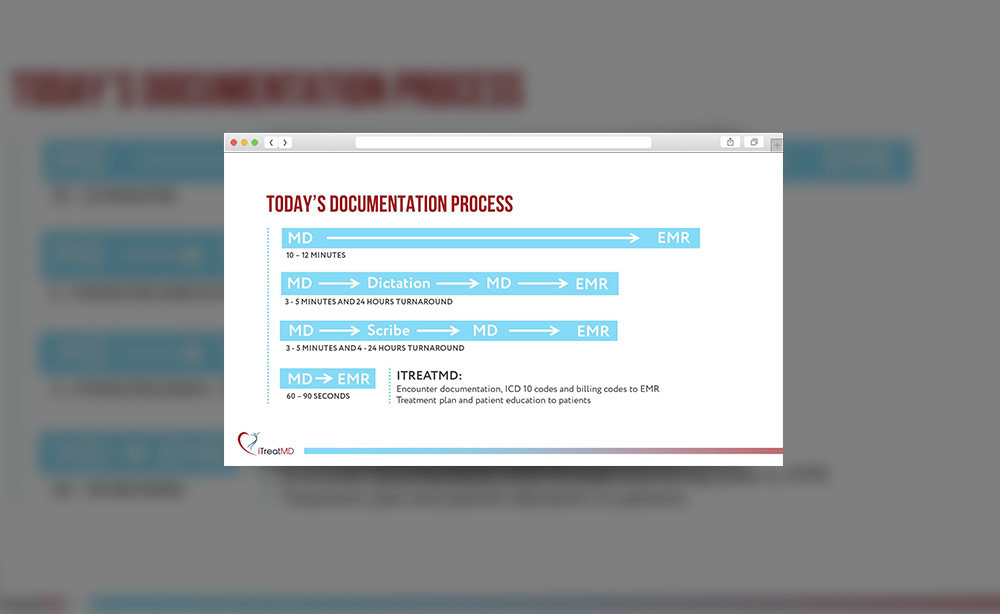 Разработка дизайна презентации в PowerPoint