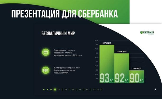 Создание презентации Сбербанка для СЭФ