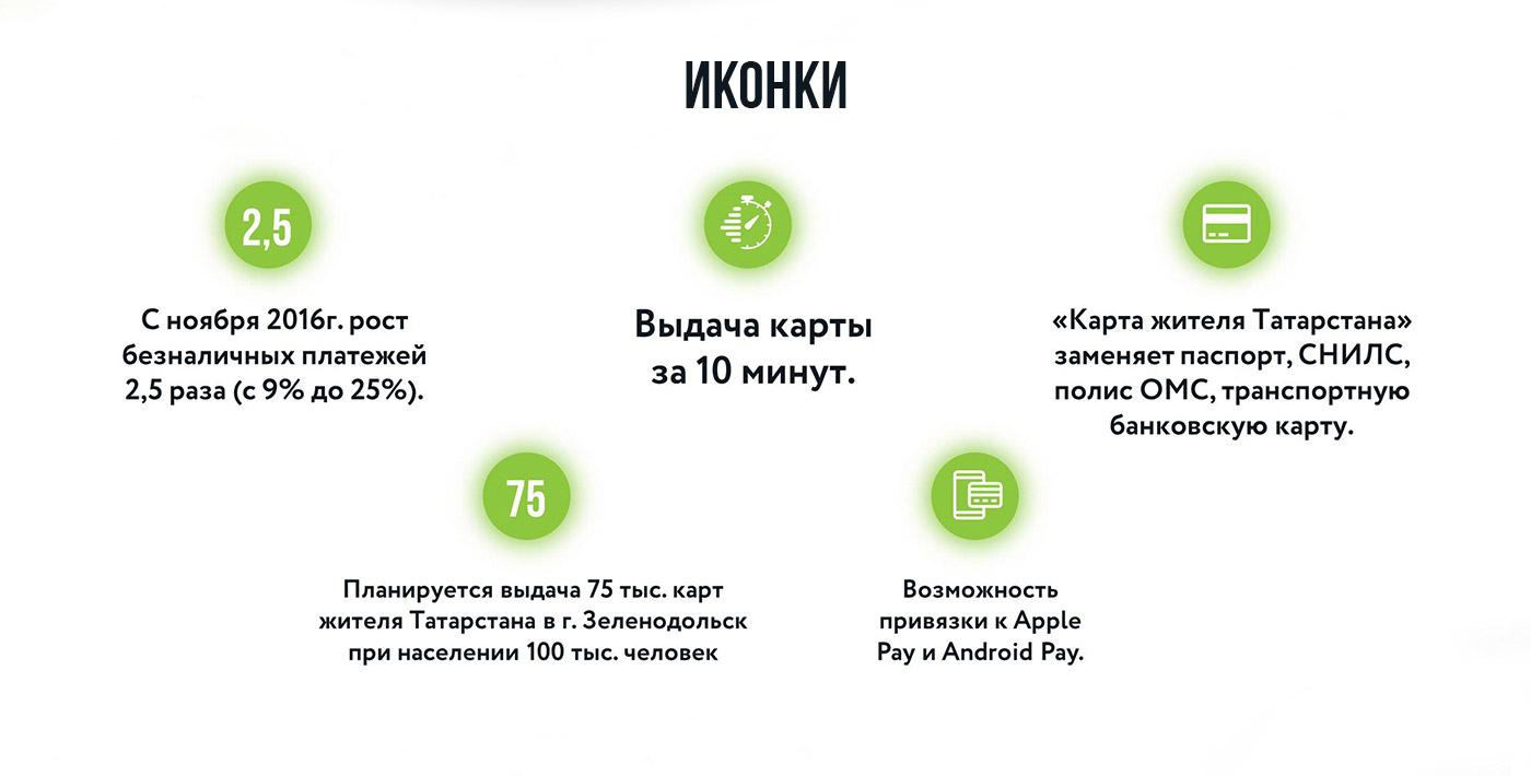 Дизайн презентации для Сбербанка