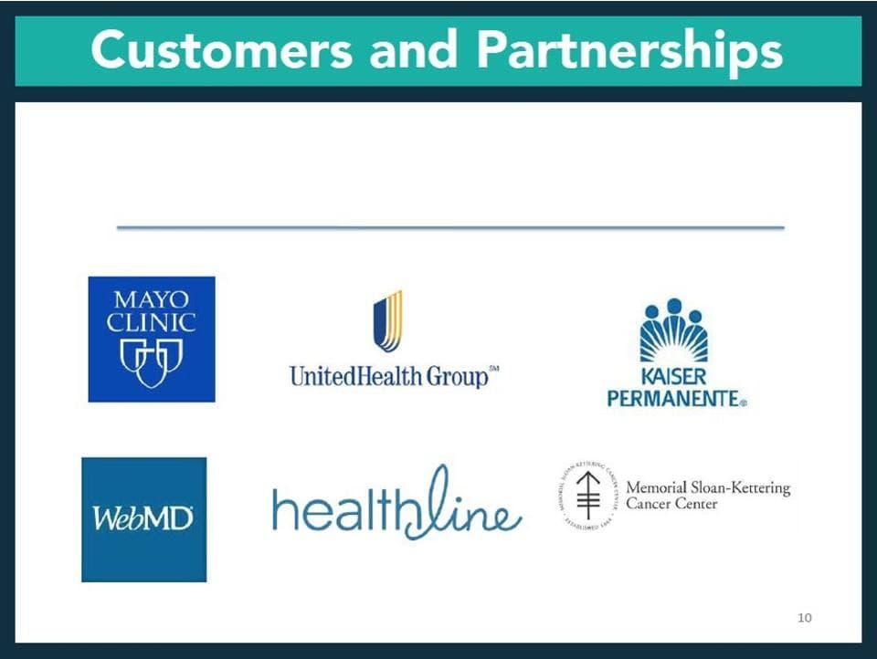 Слайд с партнерами для инвестиционной презентации