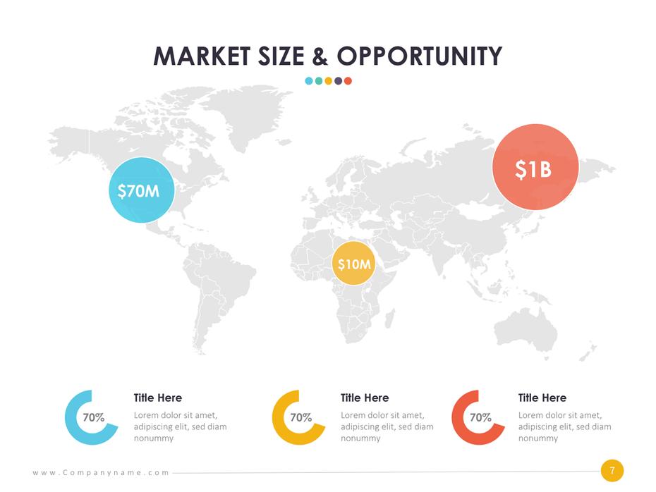пример слайда с бизнес-моделью для инвестиционных презентаций