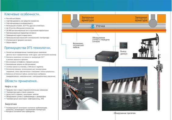 Устройство 2 для презентации в Prezi ООО «КабельЭлектроСвязь»