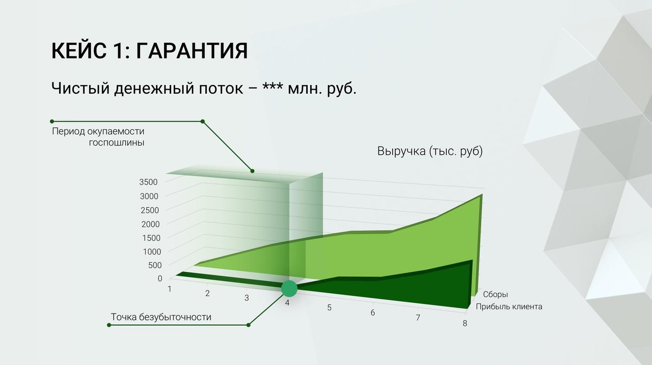 Разработка презентации дизайн