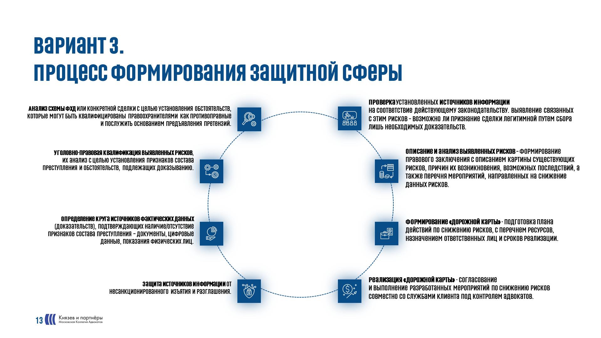 Разработка презентации юридическая компания